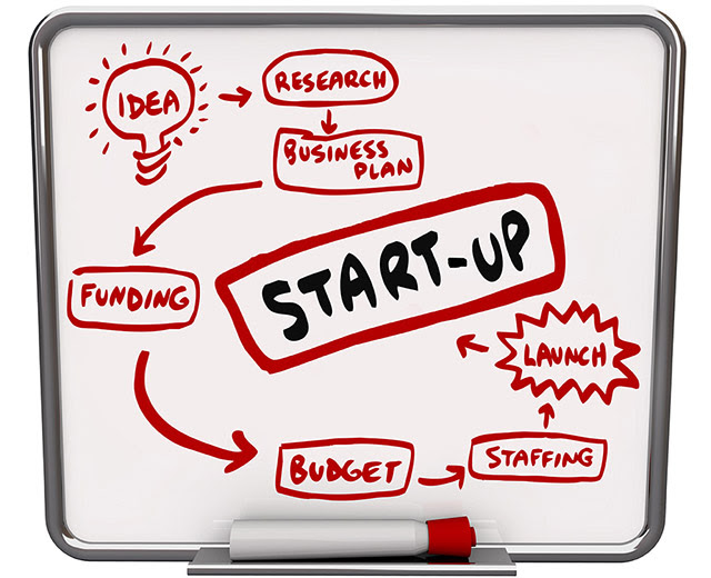 Start Up word on a dry erase board written as steps or a diagram on how to launch a new business including idea, research, business plan, funding, budget, staffing and launch